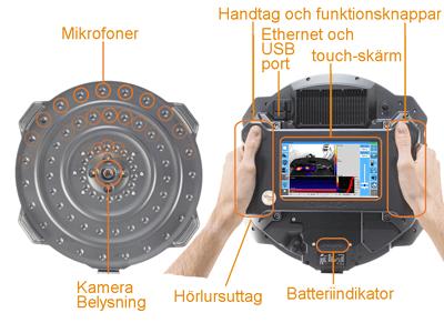 portabel ljudkamera funktioner