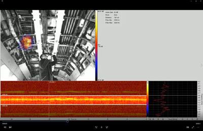 spektrogram